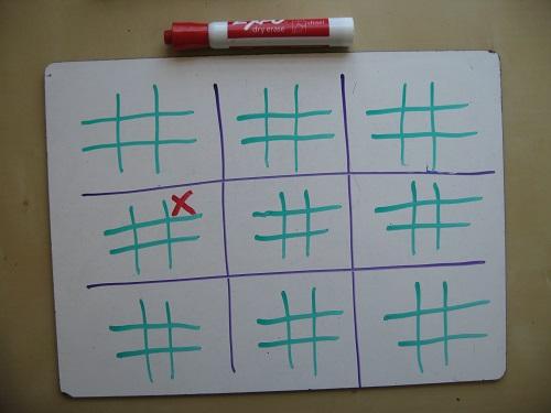 Стратегии форекс математика