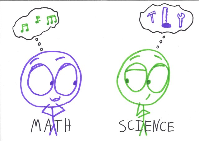 How Science and Math See Each Other – Math with Bad Drawings