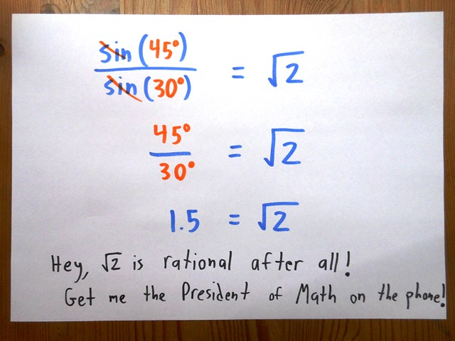 If Trigonometric Functions Wrote Letters to Each Other