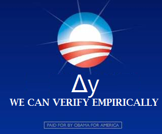 delta y we can verify empirically