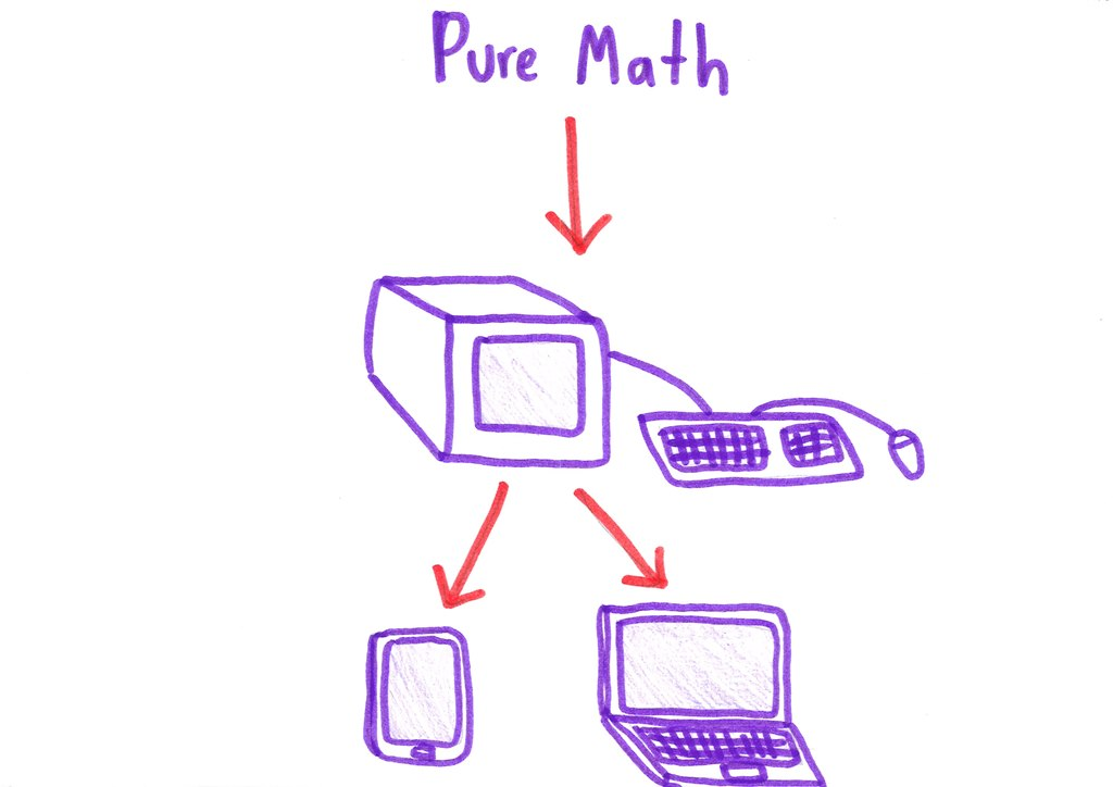 Why Do We Pay Pure Mathematicians? | Math with Bad Drawings