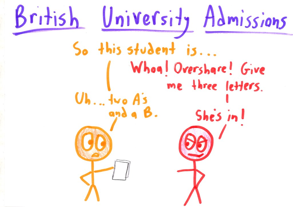 us vs uk who grades students math bad drawings 20150617080939 00007