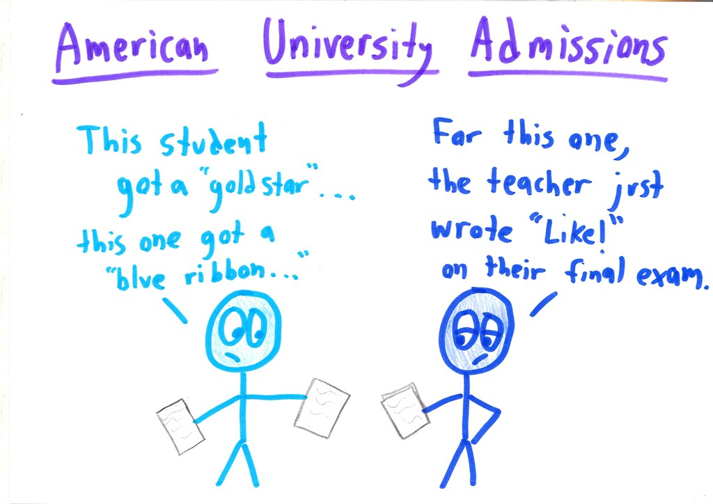 US vs. UK: Who Grades Students? | Math with Bad Drawings