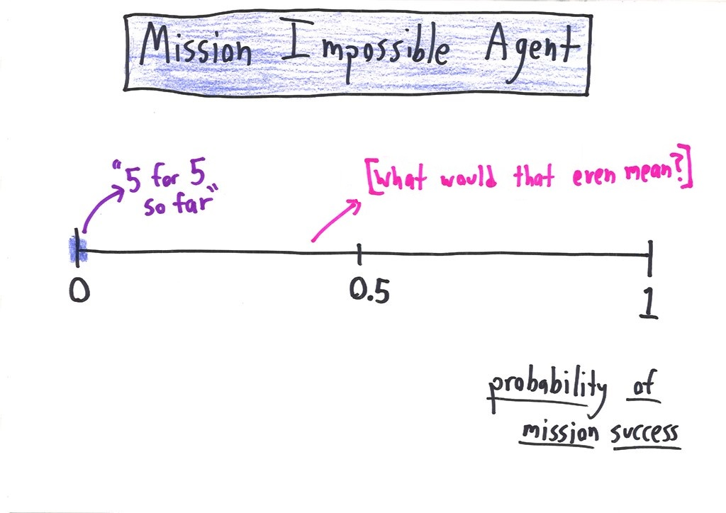 What Does Probability Mean in Your Profession? – Math with ...