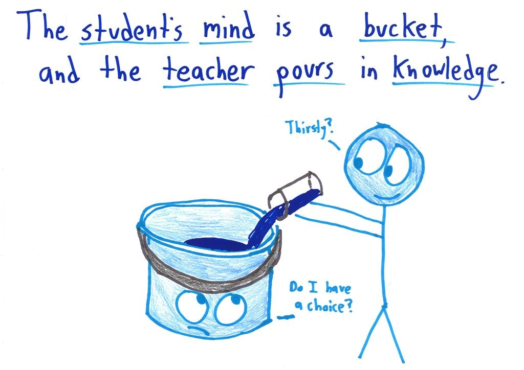 Unfortunate Metaphors for Teaching | Math with Bad Drawings