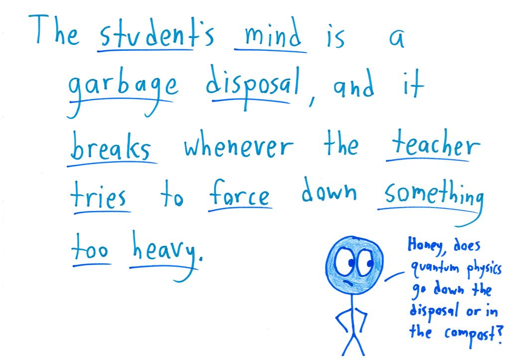 teacher metaphor Metaphor lesson plans  students identify metaphor, simile, personification, or hyperbole 3 pages answers available  through read-alouds, teacher modeling, and student-centered activities that are presented in the classroom, students will further develop their understanding of figurative language designed for grades 3-5.