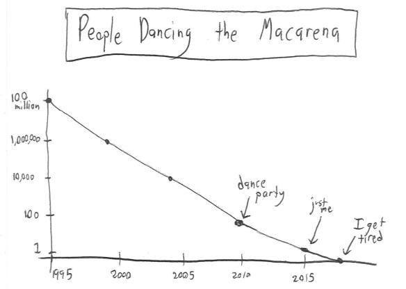 graph 13