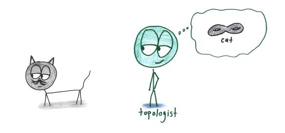 Topologue