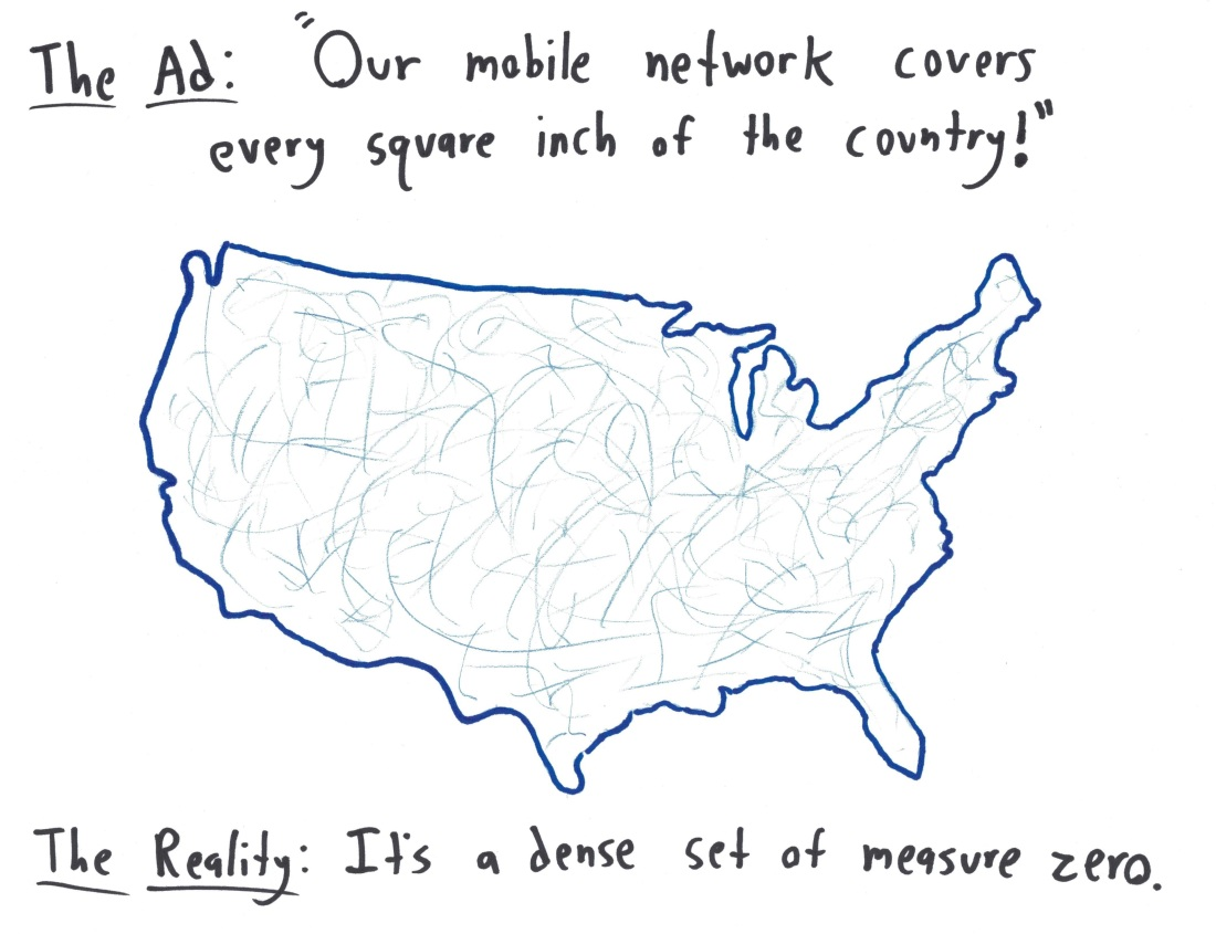 2017.9.19 cell network coverage