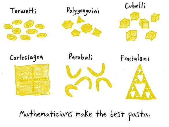 2017.10.12 pasta shapes