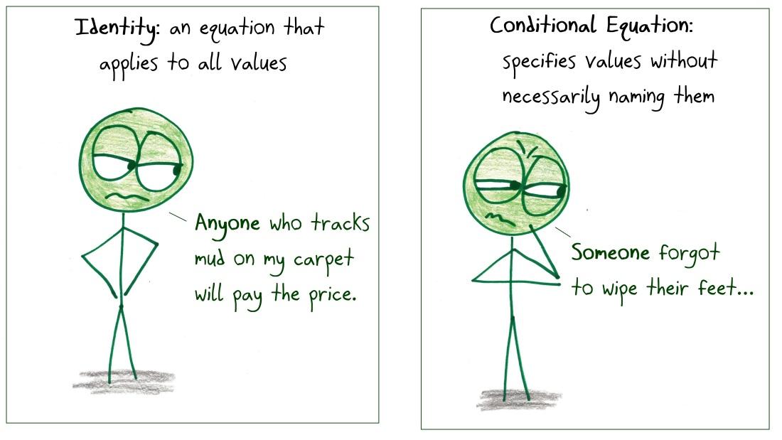 2017.12.8 identity vs. conditional