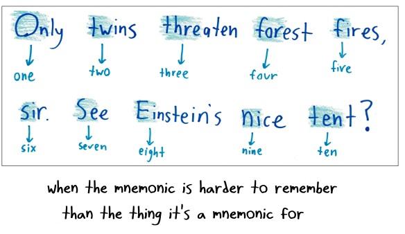 2018.1.16 mnemonics