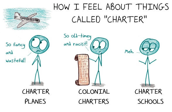 2018.2.2 charters