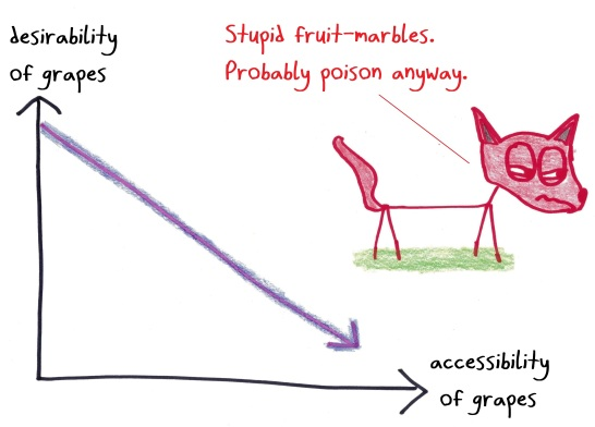 2018.3.30 fox grapes