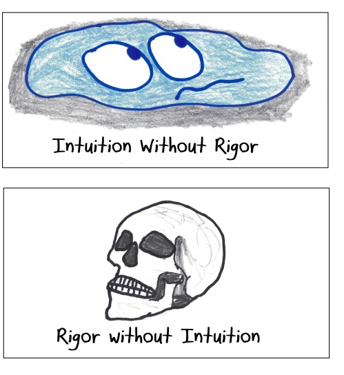 2018.5.11 rigor and intuition