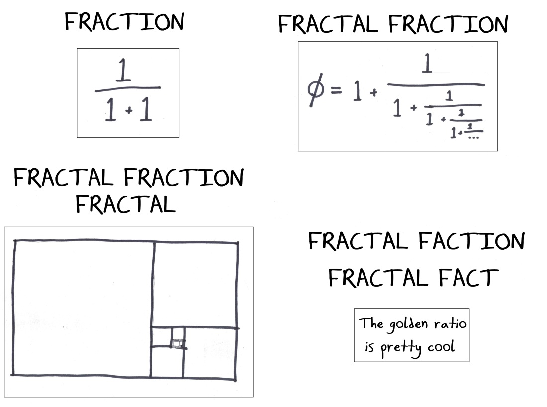 2018.5.18 fractal fraction fact