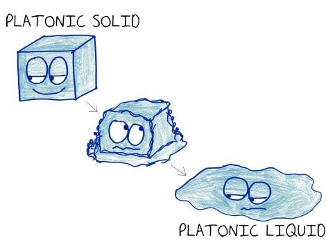 2018.6.12 platonic liquid