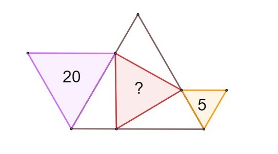 Twenty Questions (Of Maddening, Delicious Geometry) – Math