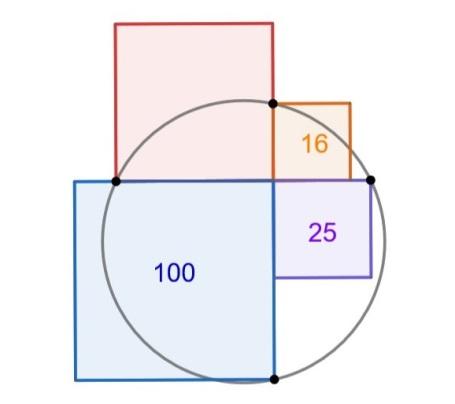 Circles Geometry Test