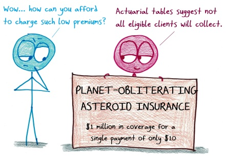 2018.7.2 asteroid insurance