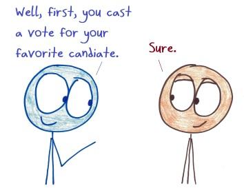 electoral 2