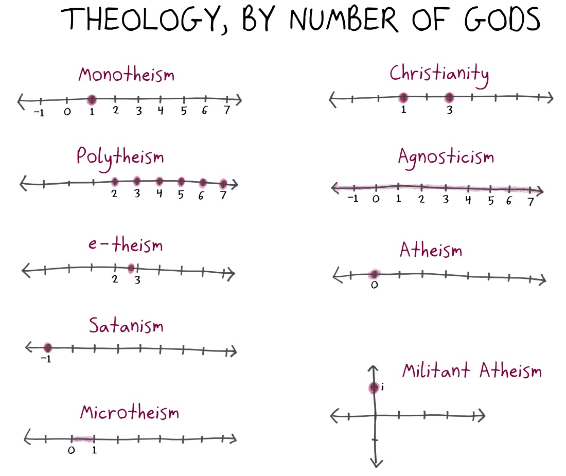 2019.1.22 theology
