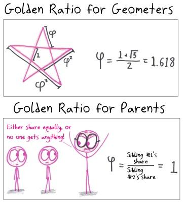 2019.3.7 golden ratios
