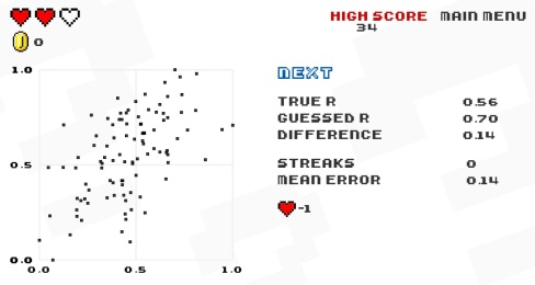 guess the correlation